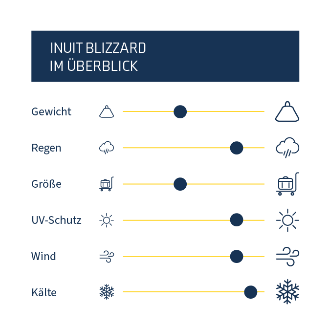 Inuit - Blizzard